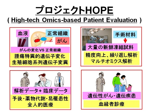 hope002