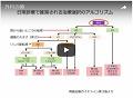 youtube017