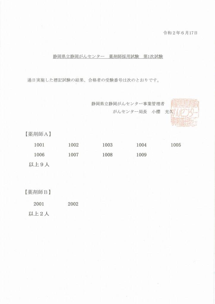 20200617pharmacist_exam_result
