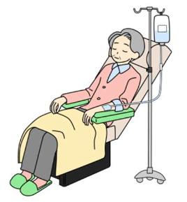 口腔粘膜炎を起こしやすい抗がん剤について_点滴